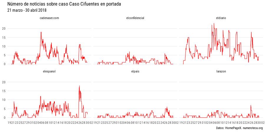 images/master/n_noticias_caso_multiples-diarios.png